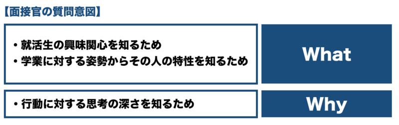 f:id:shukatu-man:20190508203213p:plain