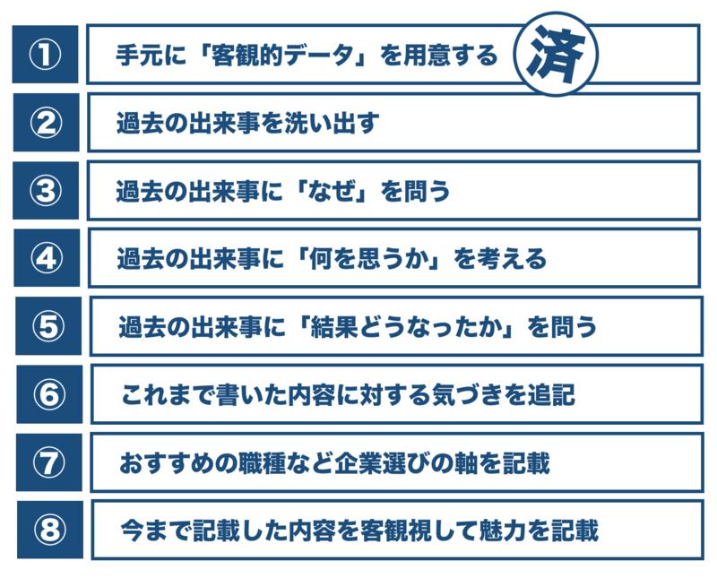 f:id:shukatu-man:20190515150058p:plain