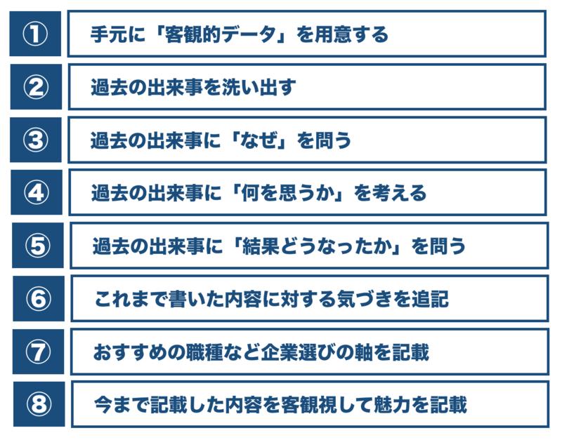 f:id:shukatu-man:20190515150103p:plain