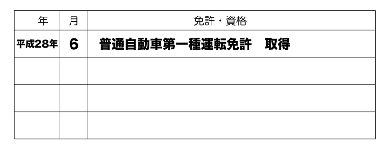 漢字 検定 正式 名称