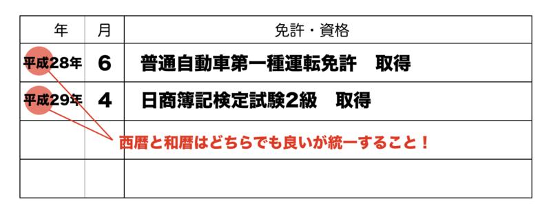 f:id:shukatu-man:20190516150121p:plain