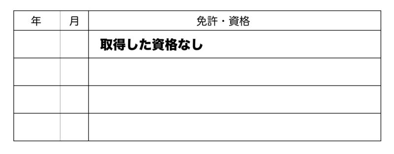 f:id:shukatu-man:20190516151208p:plain