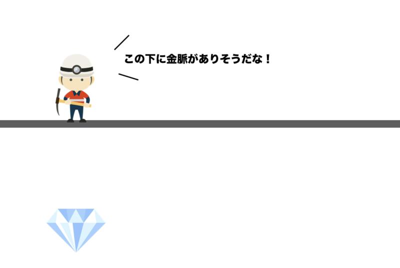 f:id:shukatu-man:20190517134443p:plain