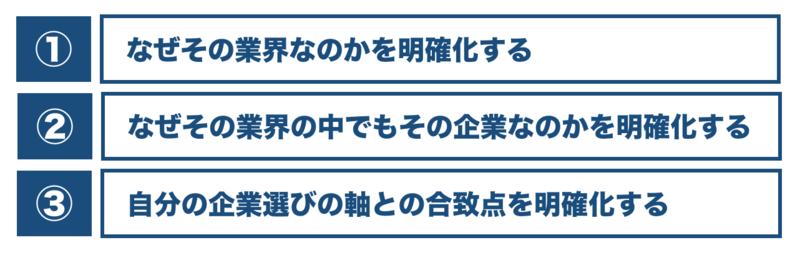 f:id:shukatu-man:20190521152546p:plain