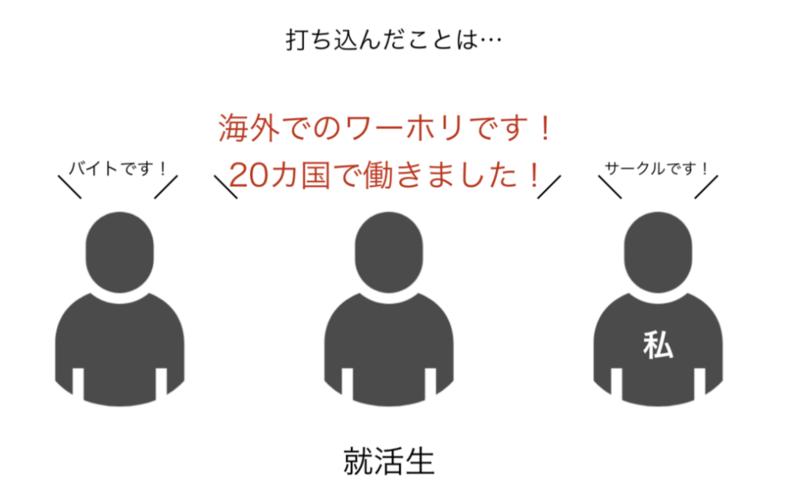 f:id:shukatu-man:20190531145332p:plain