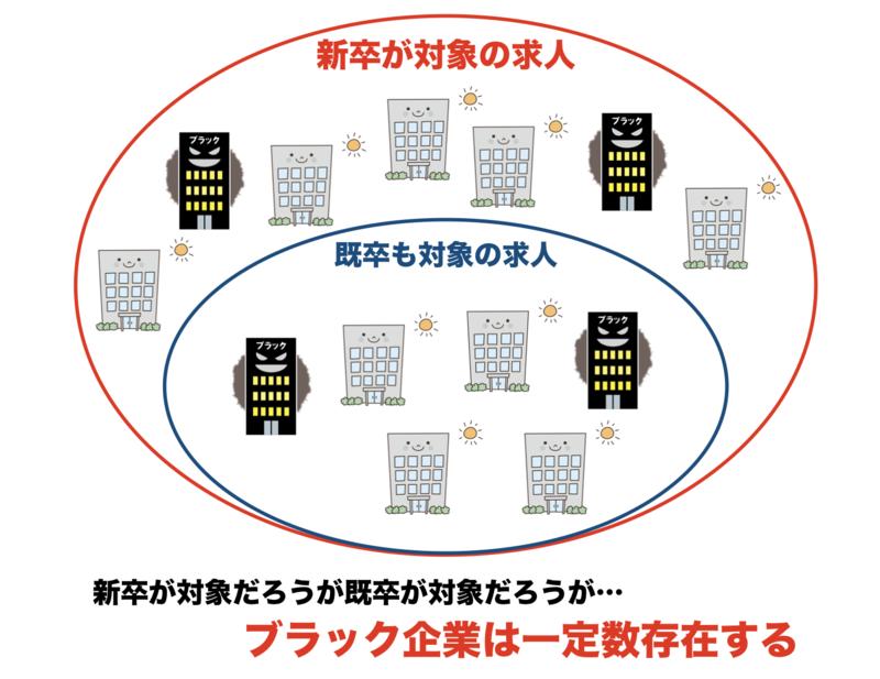f:id:shukatu-man:20190617233235p:plain