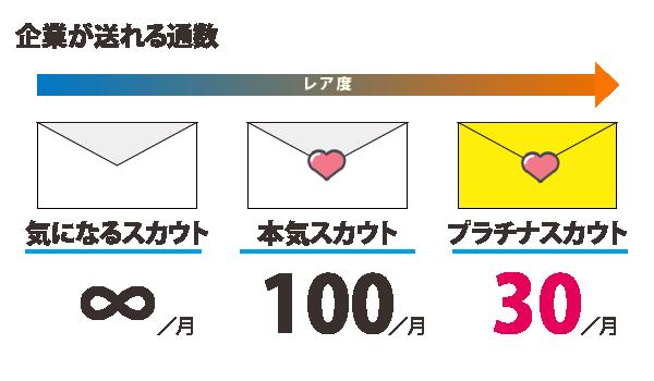 f:id:shukatu-man:20190624145540p:plain