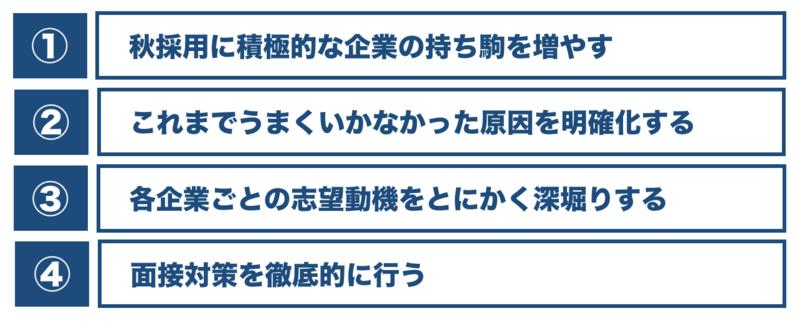 f:id:shukatu-man:20190726102842p:plain