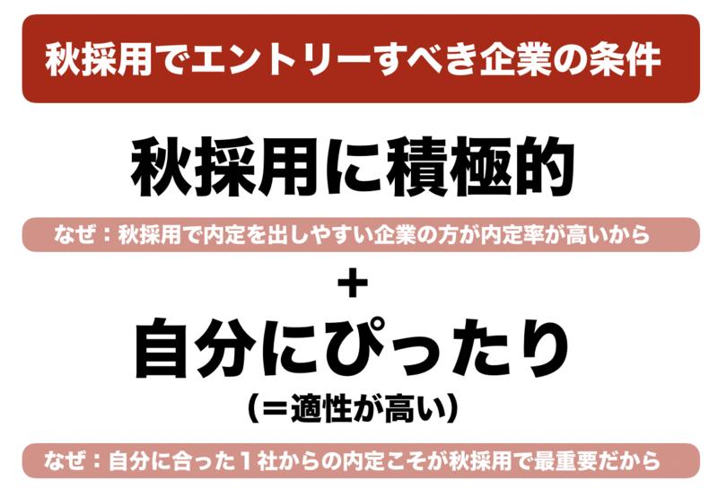 f:id:shukatu-man:20190726111941p:plain
