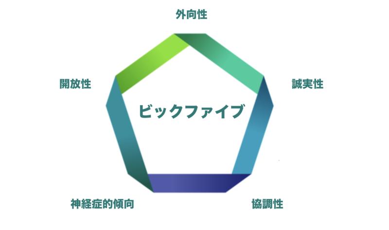 f:id:shukatu-man:20190809164730p:plain