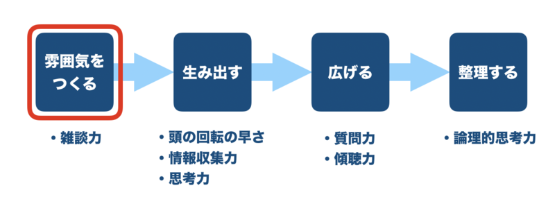 f:id:shukatu-man:20190905081714p:plain