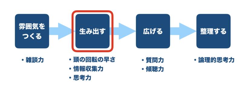 f:id:shukatu-man:20190905081719p:plain