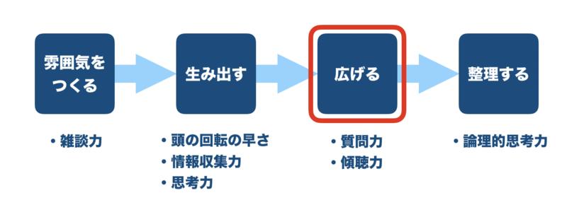f:id:shukatu-man:20190905081723p:plain