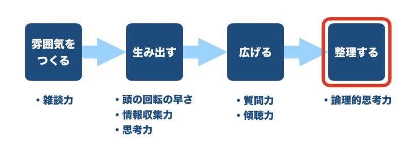 f:id:shukatu-man:20190905081730p:plain