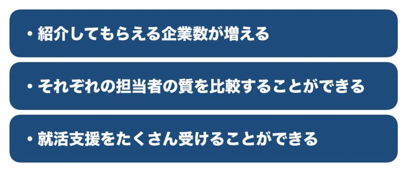 f:id:shukatu-man:20190910184958p:plain