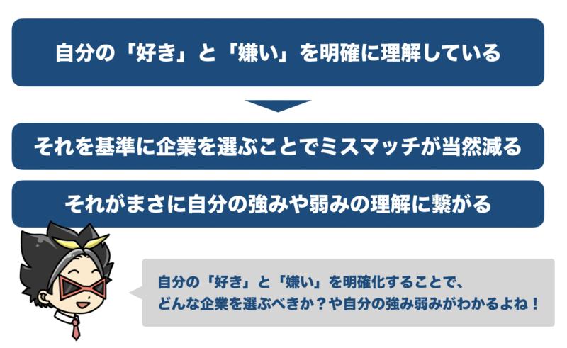 f:id:shukatu-man:20190918150021p:plain