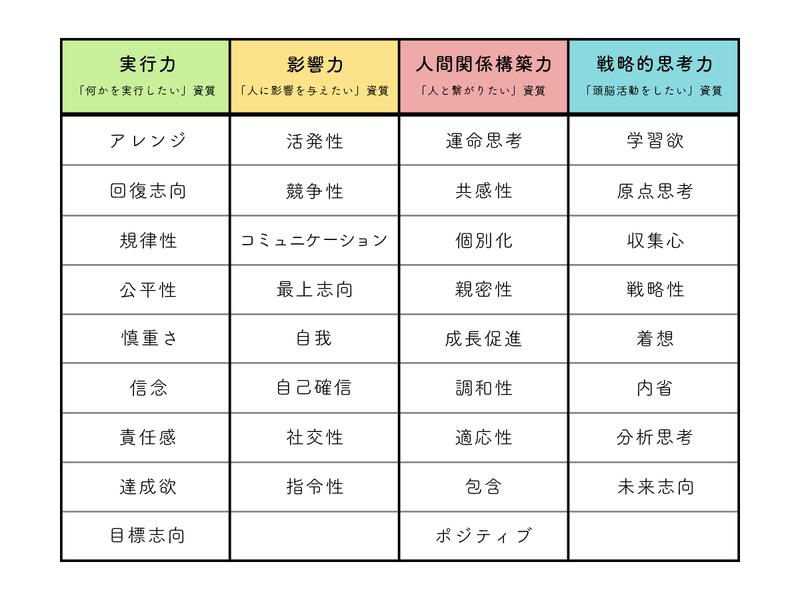 f:id:shukatu-man:20190926101810p:plain