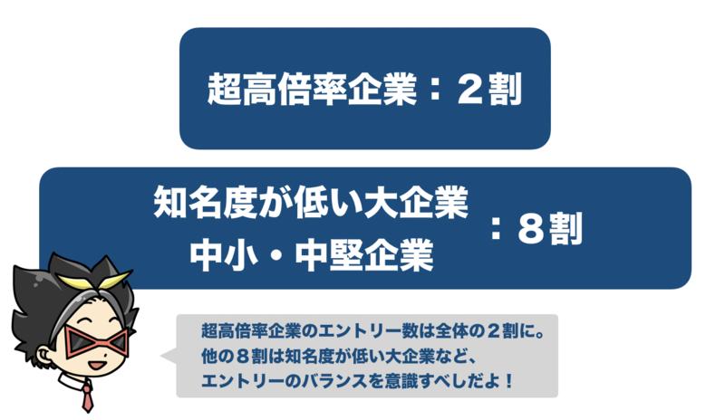 f:id:shukatu-man:20191001160904p:plain