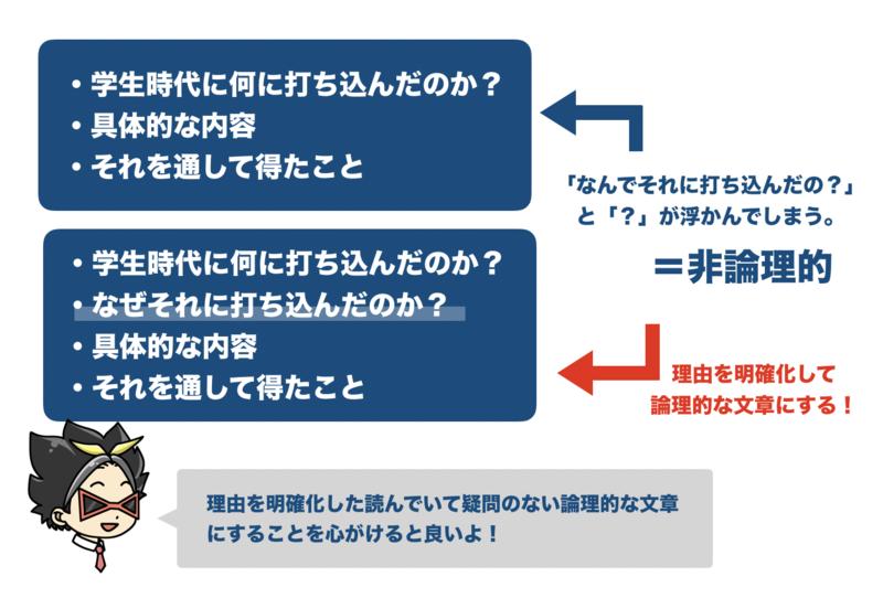 f:id:shukatu-man:20191002145721p:plain