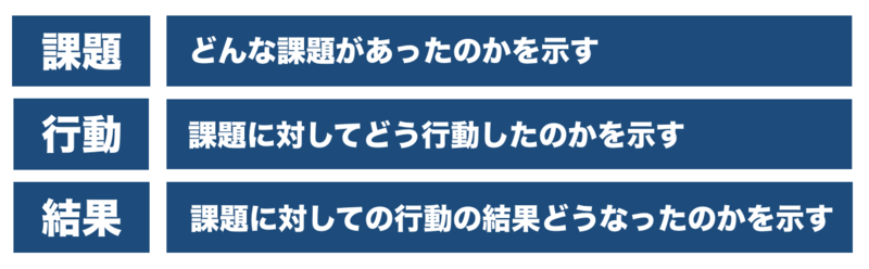 f:id:shukatu-man:20191014194937p:plain