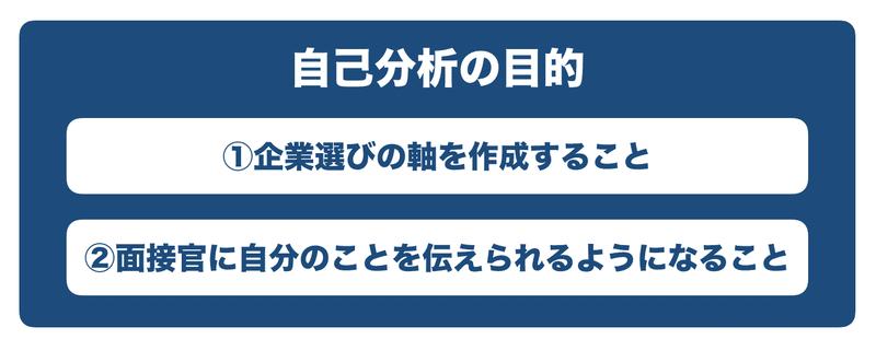 f:id:shukatu-man:20191103140426p:plain