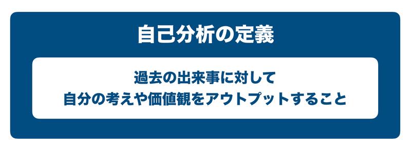 f:id:shukatu-man:20191103140629p:plain