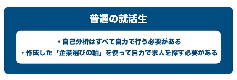 f:id:shukatu-man:20191103141418p:plain