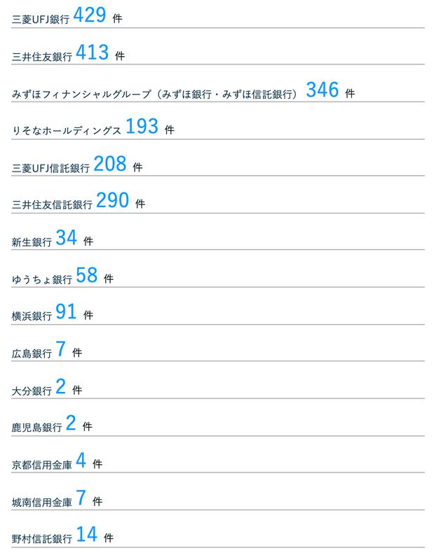 f:id:shukatu-man:20191120135235p:plain