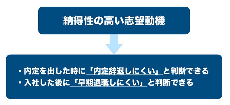f:id:shukatu-man:20191213154908p:plain