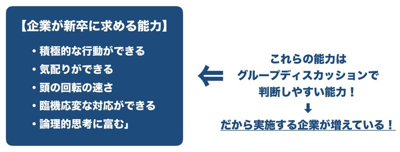 f:id:shukatu-man:20191217175748p:plain