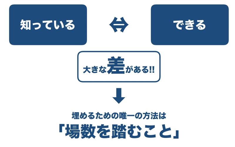 f:id:shukatu-man:20191217193508p:plain