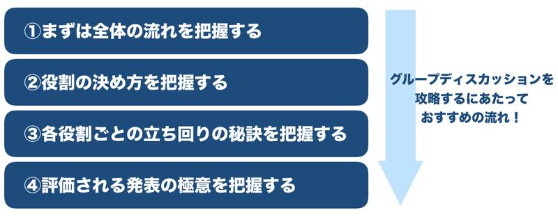 f:id:shukatu-man:20191224155431p:plain