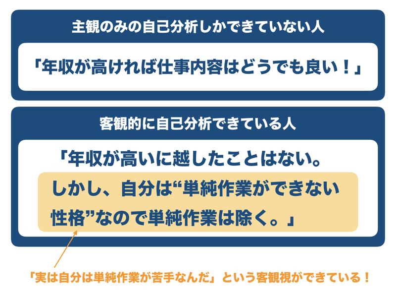 f:id:shukatu-man:20200102143318p:plain