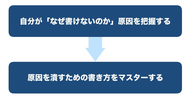 f:id:shukatu-man:20200104114324p:plain