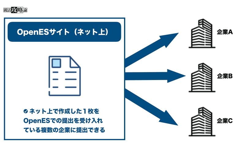 f:id:shukatu-man:20200105144713p:plain