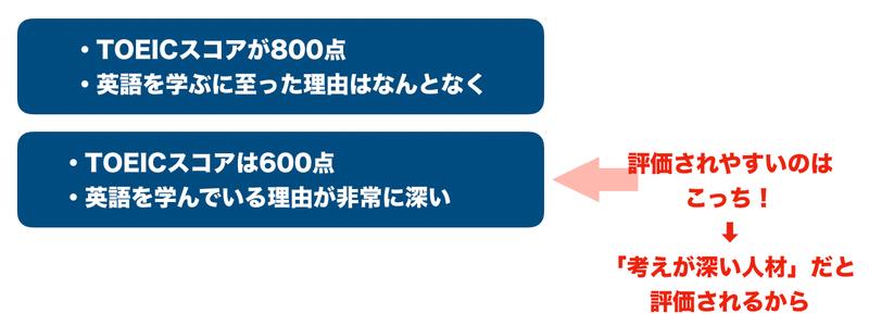 f:id:shukatu-man:20200107133253p:plain