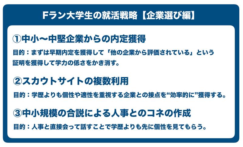 f:id:shukatu-man:20200125160842p:plain