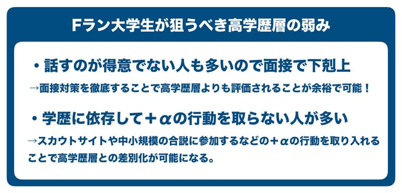 f:id:shukatu-man:20200125162245p:plain