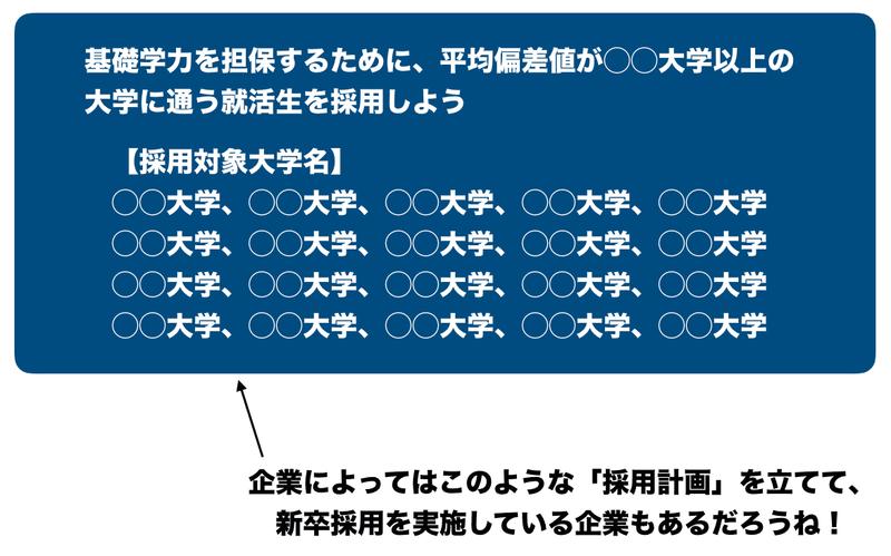f:id:shukatu-man:20200131102929p:plain