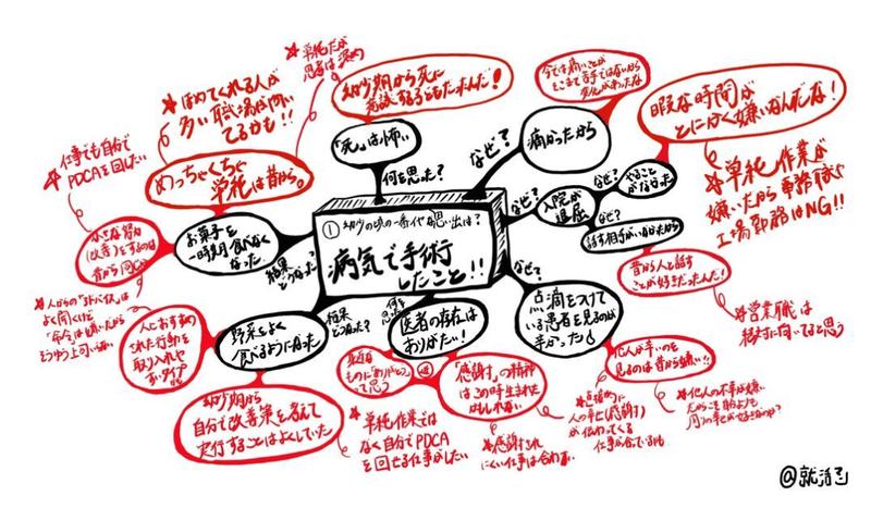 f:id:shukatu-man:20200206124522p:plain