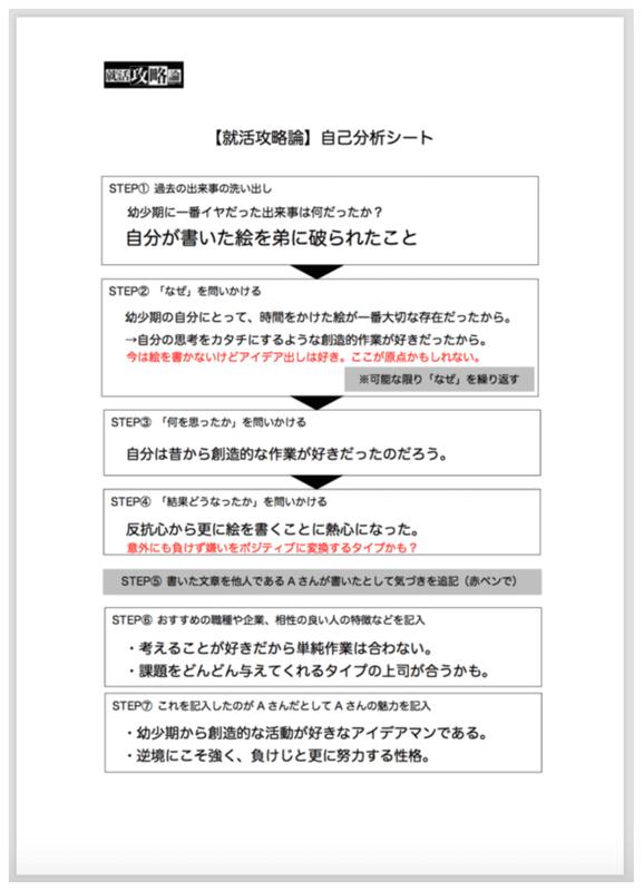 f:id:shukatu-man:20200206124527p:plain