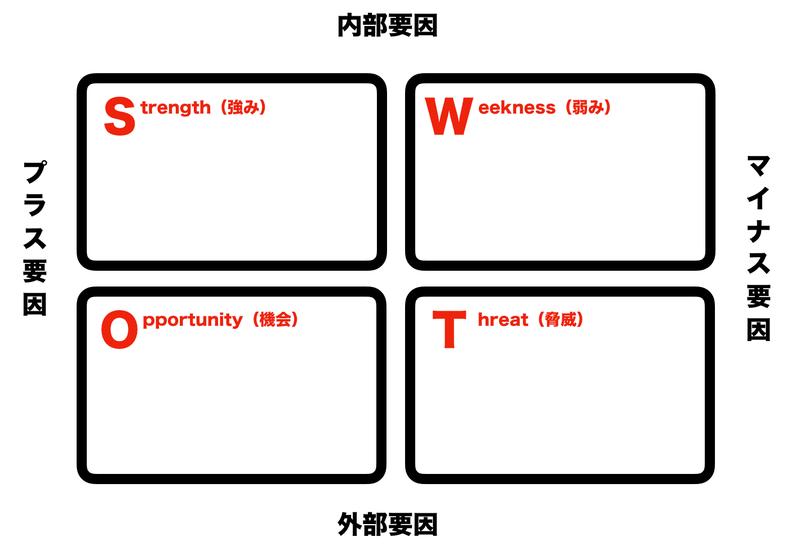 f:id:shukatu-man:20200206130941p:plain