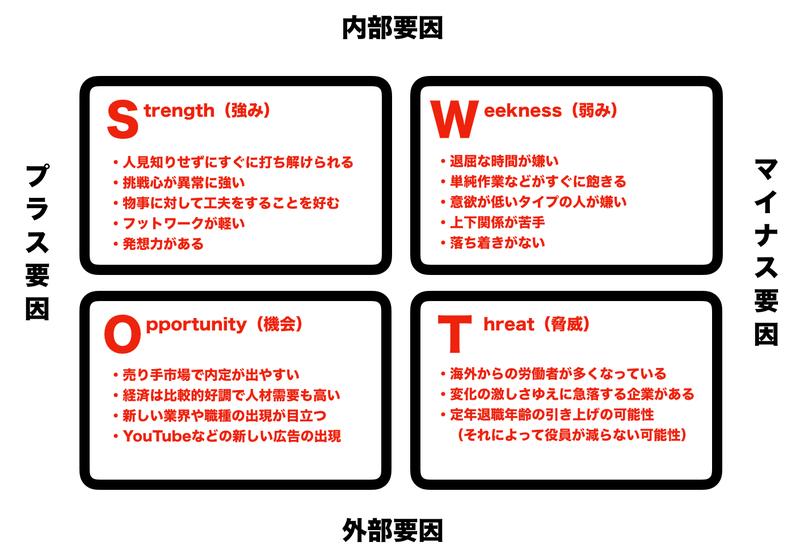 f:id:shukatu-man:20200206130947p:plain