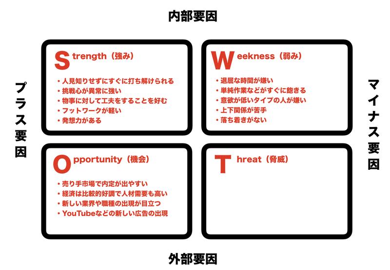 f:id:shukatu-man:20200206211348p:plain