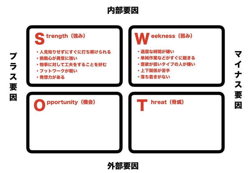f:id:shukatu-man:20200206211353p:plain