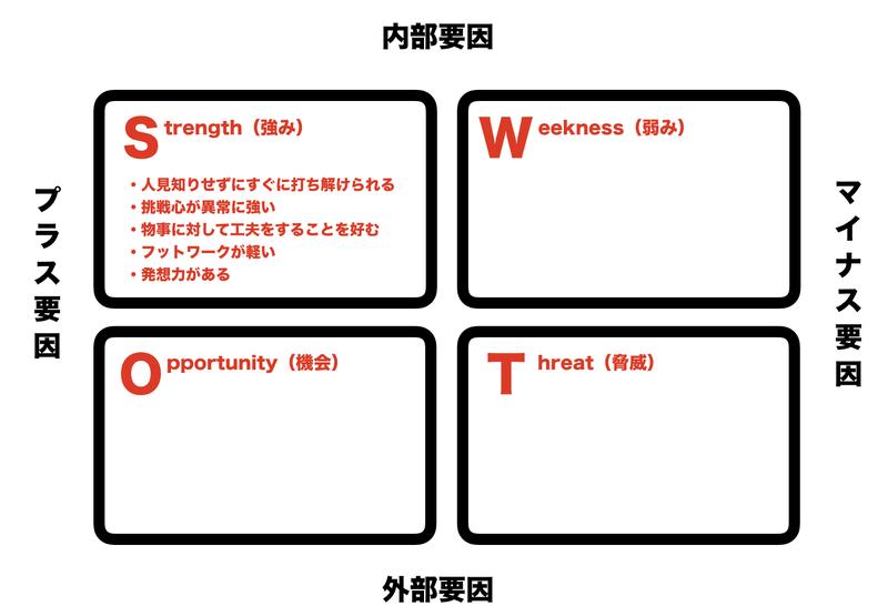 f:id:shukatu-man:20200206211400p:plain