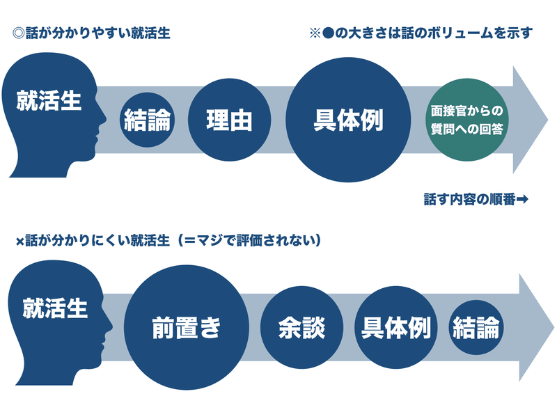 f:id:shukatu-man:20200224140628p:plain