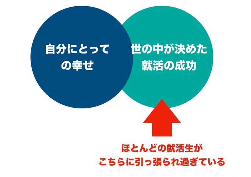 f:id:shukatu-man:20200302133859p:plain