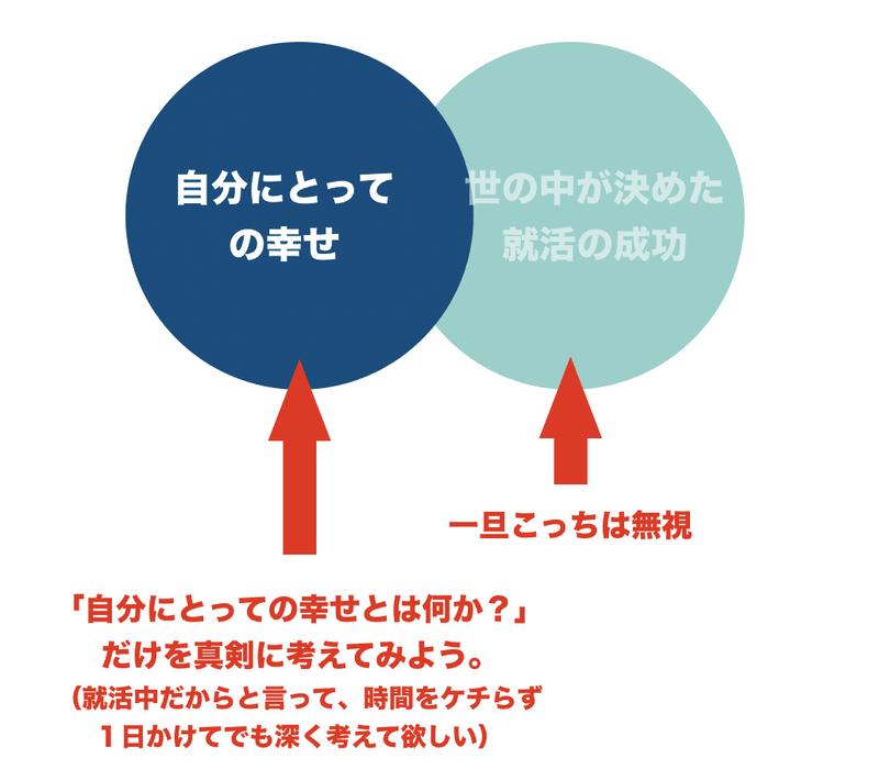 f:id:shukatu-man:20200302134900p:plain