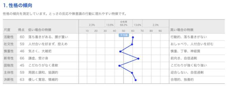 f:id:shukatu-man:20200315194452p:plain